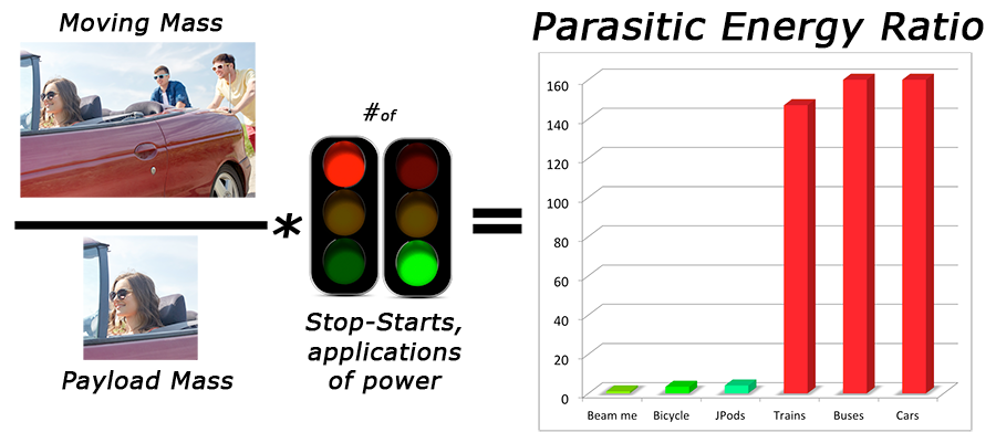 ParasiticEnergyRatio_160907-900